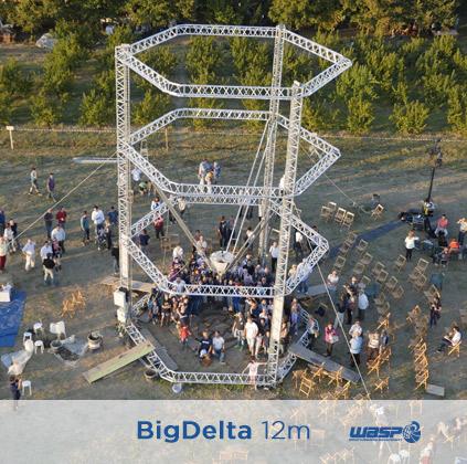 bigdelta12m